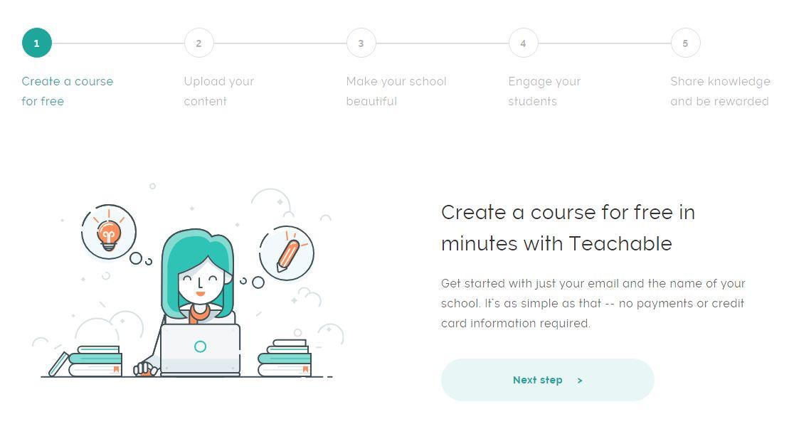 Créez de A à Z vos formations en ligne