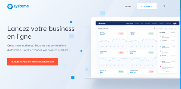System.io, un outil de business en ligne des plus efficaces