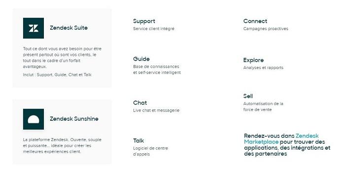 Une sélection de fonctionnalités au service de vos clients