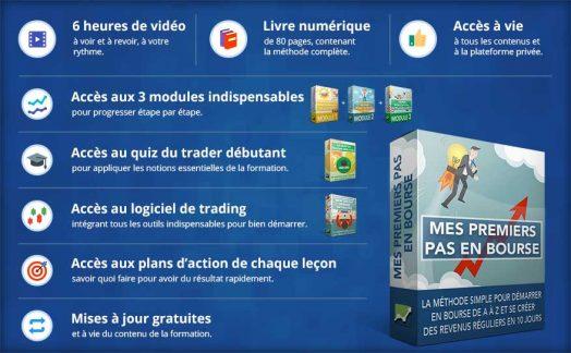 """""""Mes Premiers Pas en Bourse"""" d'Alexandre Leclair : Avis sur la Formation"""